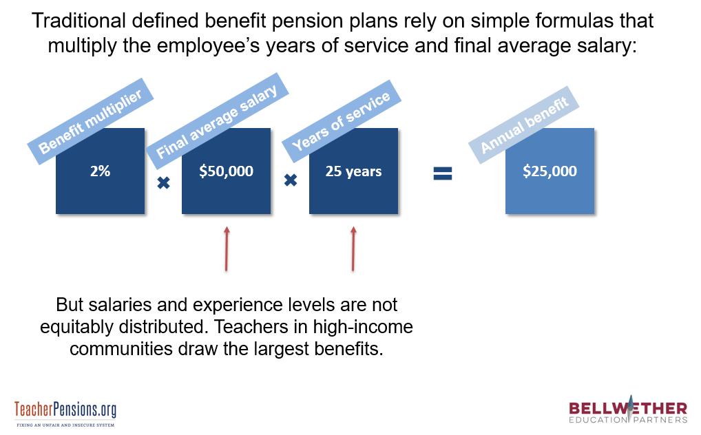 How teacher pensions amplify inequities