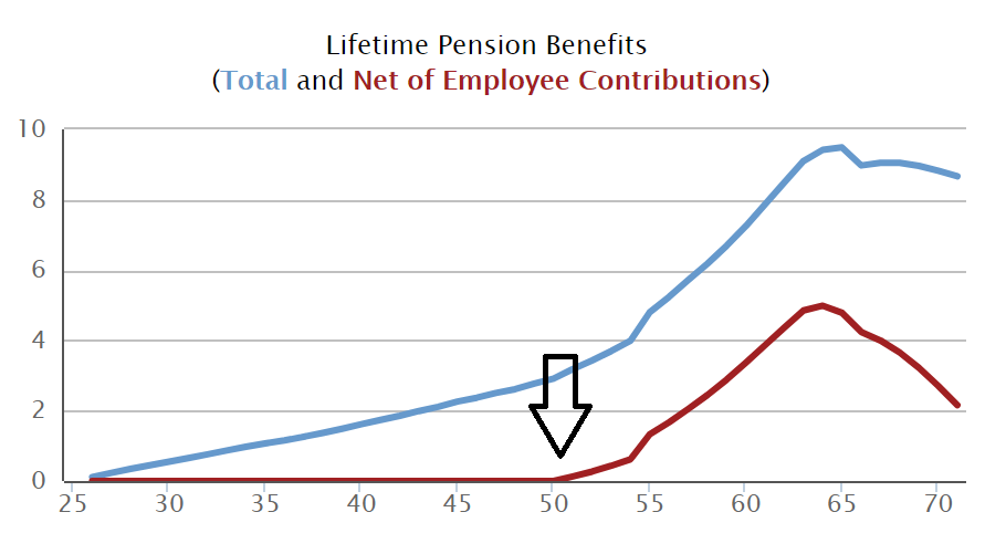 Massachusetts Teacher Pension Benefits