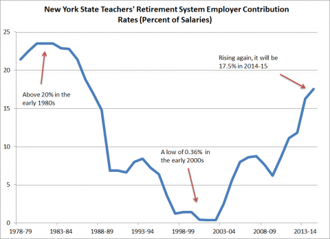 What retirement benefits do NYC teachers get?